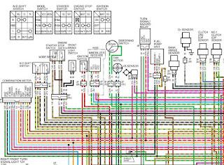 Honda NC750X Elektrik Şeması