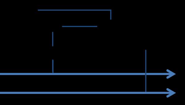카지노 바카라게임 바카라 시스템 구성