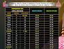 Jadual Berbuka Puasa Dan Imsak 2020 KL Dan Putrajaya