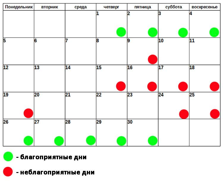 Окрашивание волос по лунному календарю июнь 2017