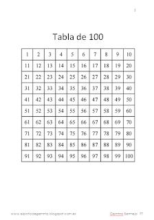 TABLA DE NUMERACIÓN HASTA EL 100