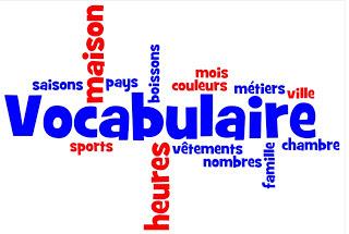 Słownictwo - nagłówek - Francuski przy kawie