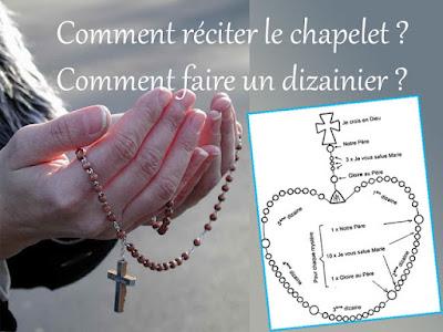 https://www.kt42.fr/2014/05/reciter-le-chapelet-et-fabriquer-un.html
