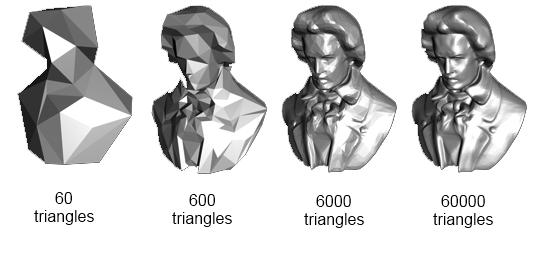 Resultado de imagen de polygon count 3d
