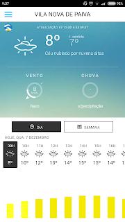 app do IPMA