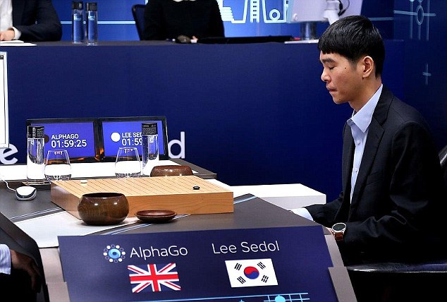 What Does The Defeat of Lee Sedol Mean?