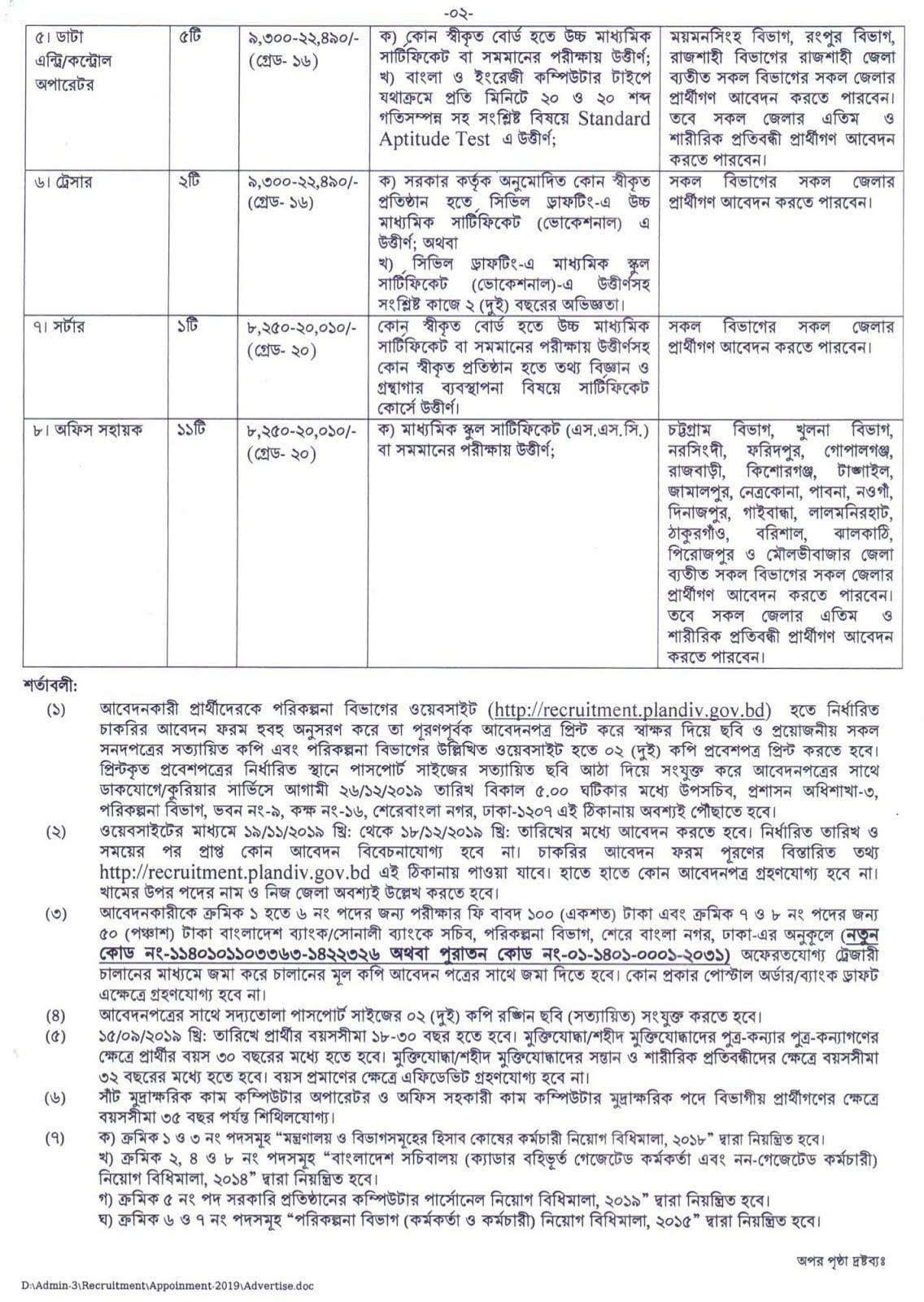 সরকারি চাকরির খবর ২০২০-2020 - পরিকল্পনা বিভাগে নিয়োগ বিজ্ঞপ্তি ২০২০ – Planning Division Job Circular 2020 -