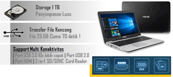 laptop baru ASUS x555qg amd apu a10