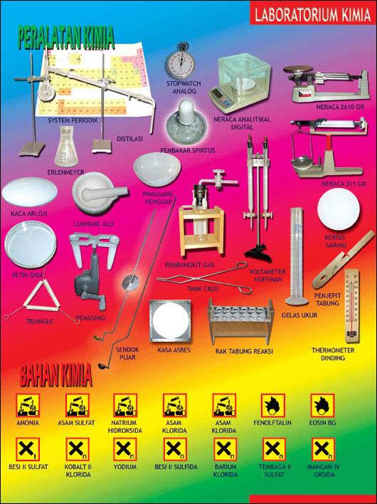 Daftar Alat Dan Kegunaan Di Laboratorium Fisika Wa087782527700