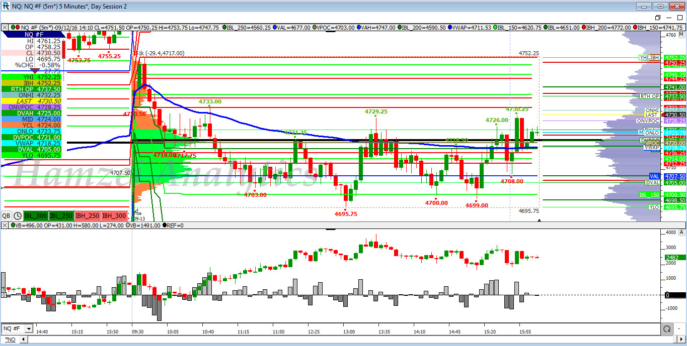 Binary options tick chart for nq bet on eagles