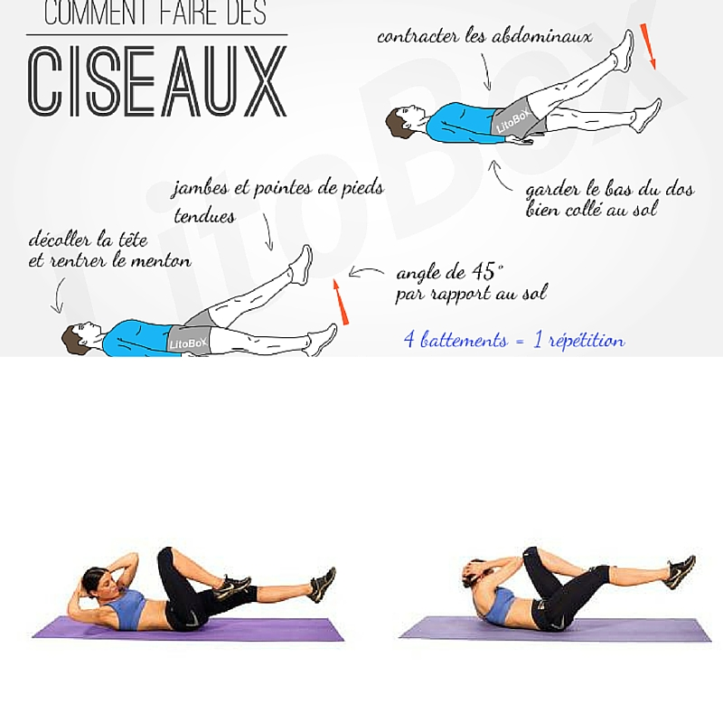 ciseaux-criss-cross-ventre-plat