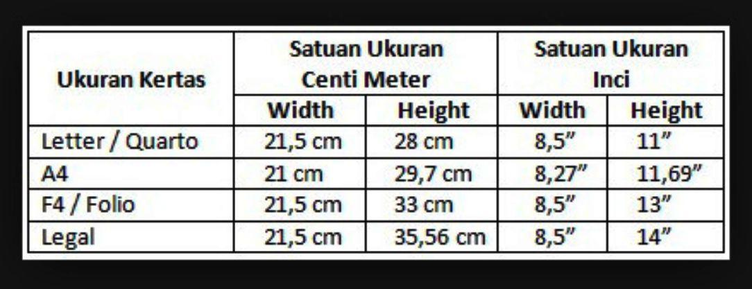 Ukuran Kertas F X 12999 Inch Menurut Iso
