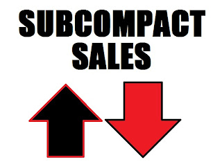 April 2012 Subcompact Sales