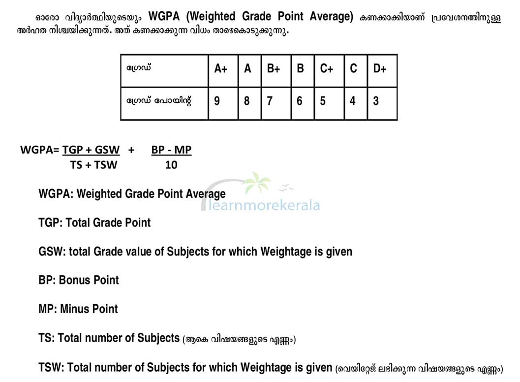 plus one wgpa calculation