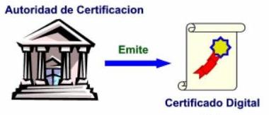Centro guadalinfo de fonelas for Oficina certificado digital