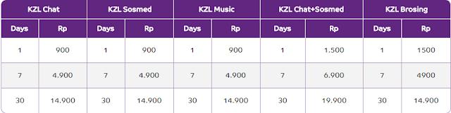 Daftar Paket KZL AXIS Terbaru 2016 Murah