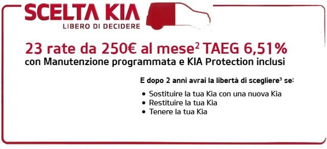 suv kia sportage 2016 offerta maggio 2016 incentivi