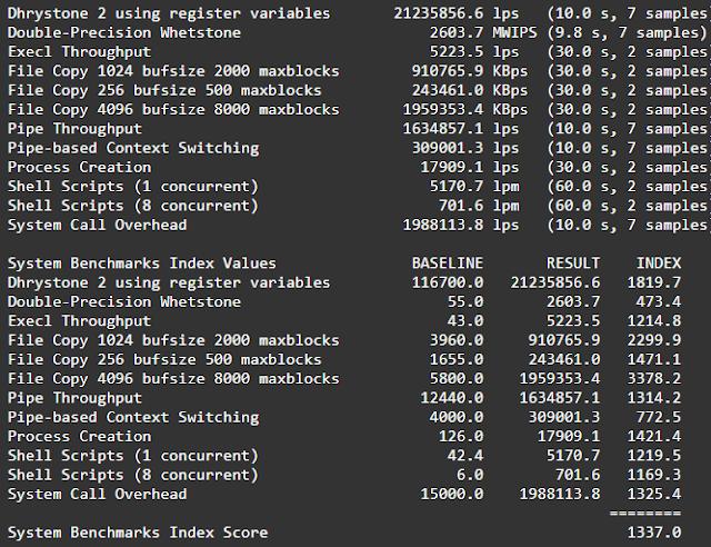 Hasil Uji UnixBench VPS DigitalOcean Termurah