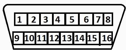1997 GMC Jimmy Key Fob Remote Programming Instructions