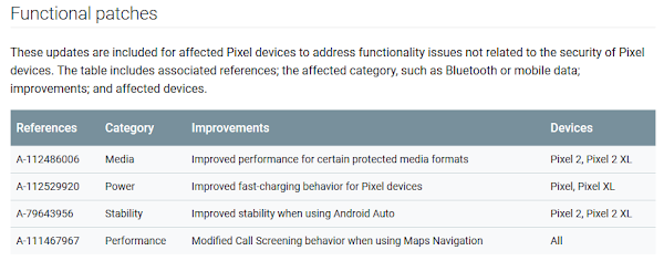 Functional patches for the Pixel phones found in the October security update
