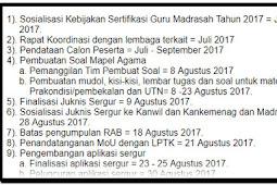 Jadwal Pelaksanaan Sertifikasi Guru Madrasah Melalui PLPG Tahun 2017