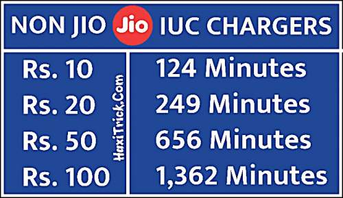 IUC Chargers for Non Jio Voice Calls Plan Recharge Kaise Kare How To In Hindi