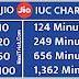 जिओ में ₹10, 20, 50, 100 का टॉप अप रिचार्ज कैसे करें, प्लान और चार्जेस की जानकारी हिंदी में