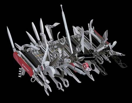 Supply Chain Management Swiss Army Knife Product