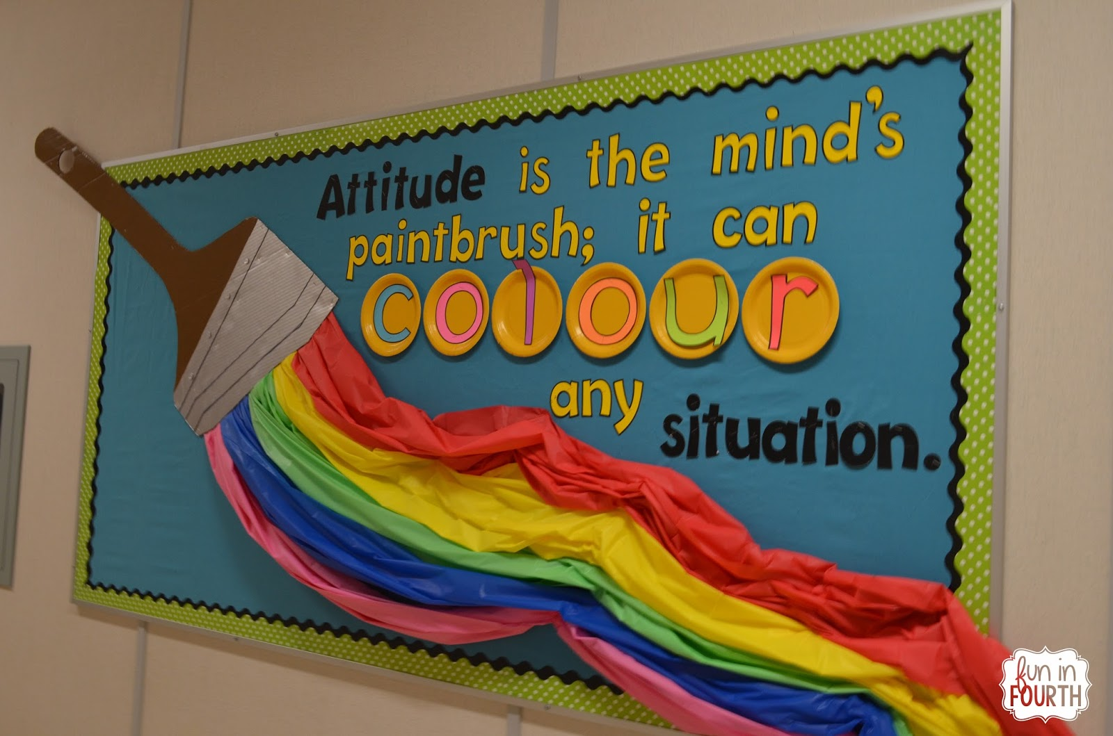 Classroom Bulletin Board Ideas High School ~ Welcome back to school bulletin boards for high