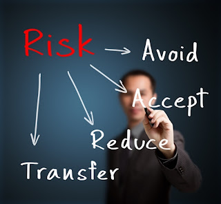 Risk Assessment Essential For Supply Chain Success