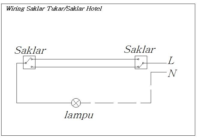 ILMU KELISTRIKAN: CARA MEMASANG SAKLAR HOTEL (SAKLAR TUKAR)