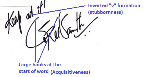 The World of Handwriting Analysis: Why successful people do a Sreesanth ? Some insights from ...