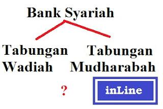 Produk Tabungan bank Mandiri