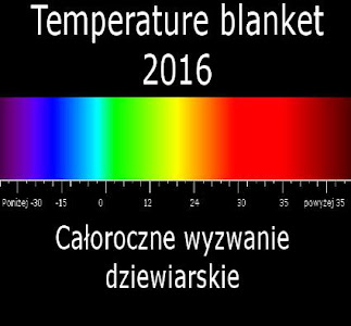 Temeperature Blanket 2016