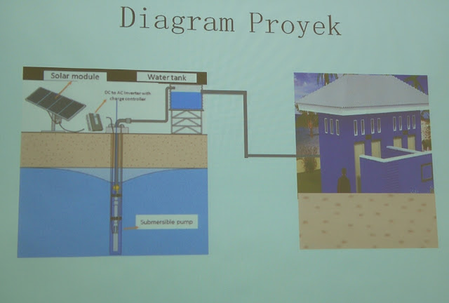 hydrosolar project global school