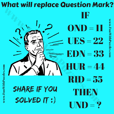 It is Intelligence IQ Puzzle in which you have to decode the relationship between given letters and numbers and the find the value of missing number which replaces question mark