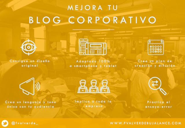 infografia-blog-corporativo