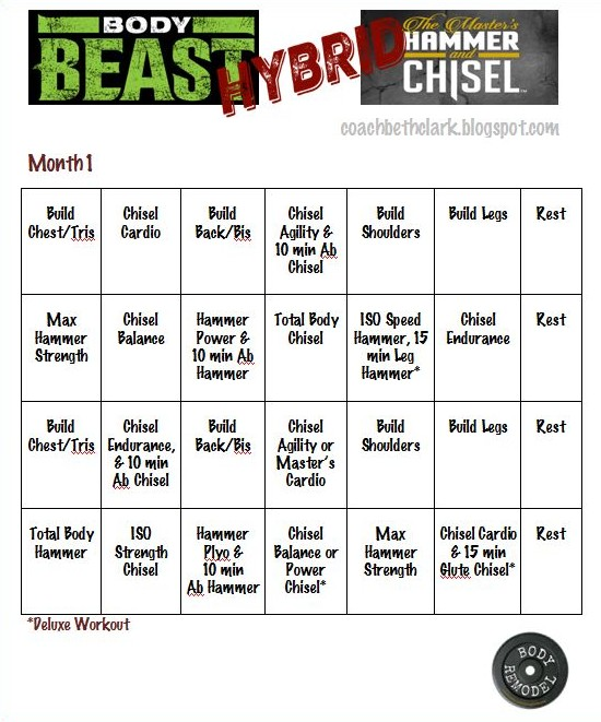 Body Remodel Body Beast, Hammer \ Chisel HYBRID! - beast workout sheet