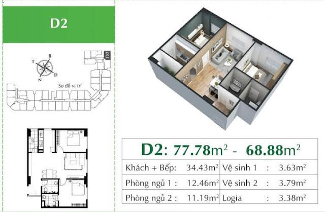 Căn D2 chung cư Ecocity Lon Biên.
