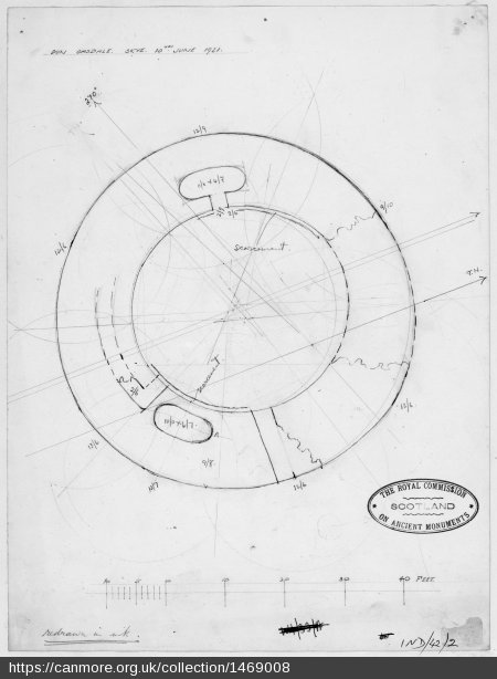 Tuesday 1030 am dun osdale broch diary of a vagabond clutter 1921 survey drawing from canmore note that north is at approx 2 oclock malvernweather Choice Image