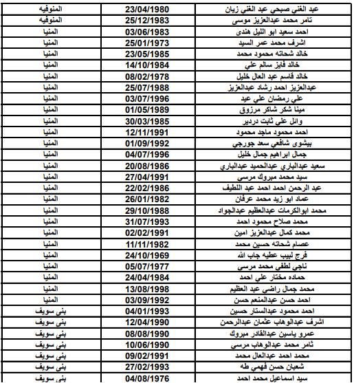 جميع اسماء المصريين الذين لم يتسلمو عقود الاردن 2018 وزارة القوى العامله والهجرة