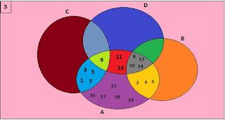 Pembahasan Ayo Kita Berlatih 2.7 Matematika kelas 7 Bab Himpunan K13