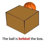 Behind the box