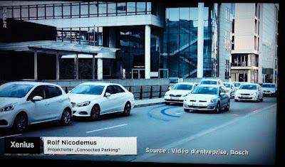 https://www.bosch.com/de/explore-and-experience/connected-parking-kinderleicht/