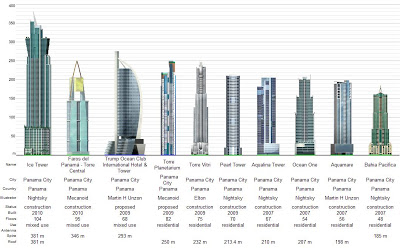 my panama lawyer fire at latin america 39 s tallest building. Black Bedroom Furniture Sets. Home Design Ideas