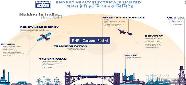 BHEL Recruitment-2019, Jobs at BHEL, Latest Recruitment in BHEL