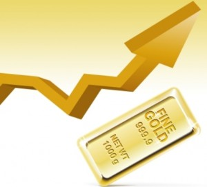 GOLD :- TODAY GOLD RESISTANCE 28800, TRADING ABOVE IT WILL SHOW POWER, DOWN SIDE SUPPORT 28600
