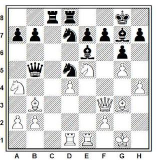 Posición de la partida de ajedrez Nunji - Pissa (Terchová, 1988)