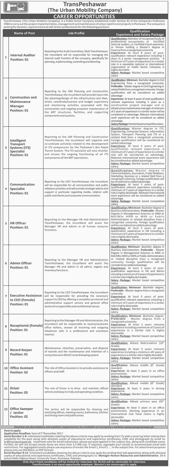 Jobs in KPK, Jobs in Peshawar, Government Jobs,