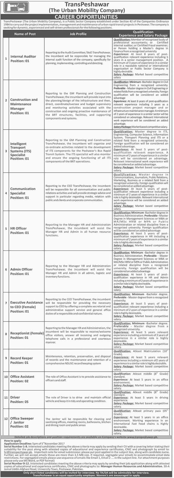 Jobs in KPK, Jobs in Peshawar, Government Jobs,